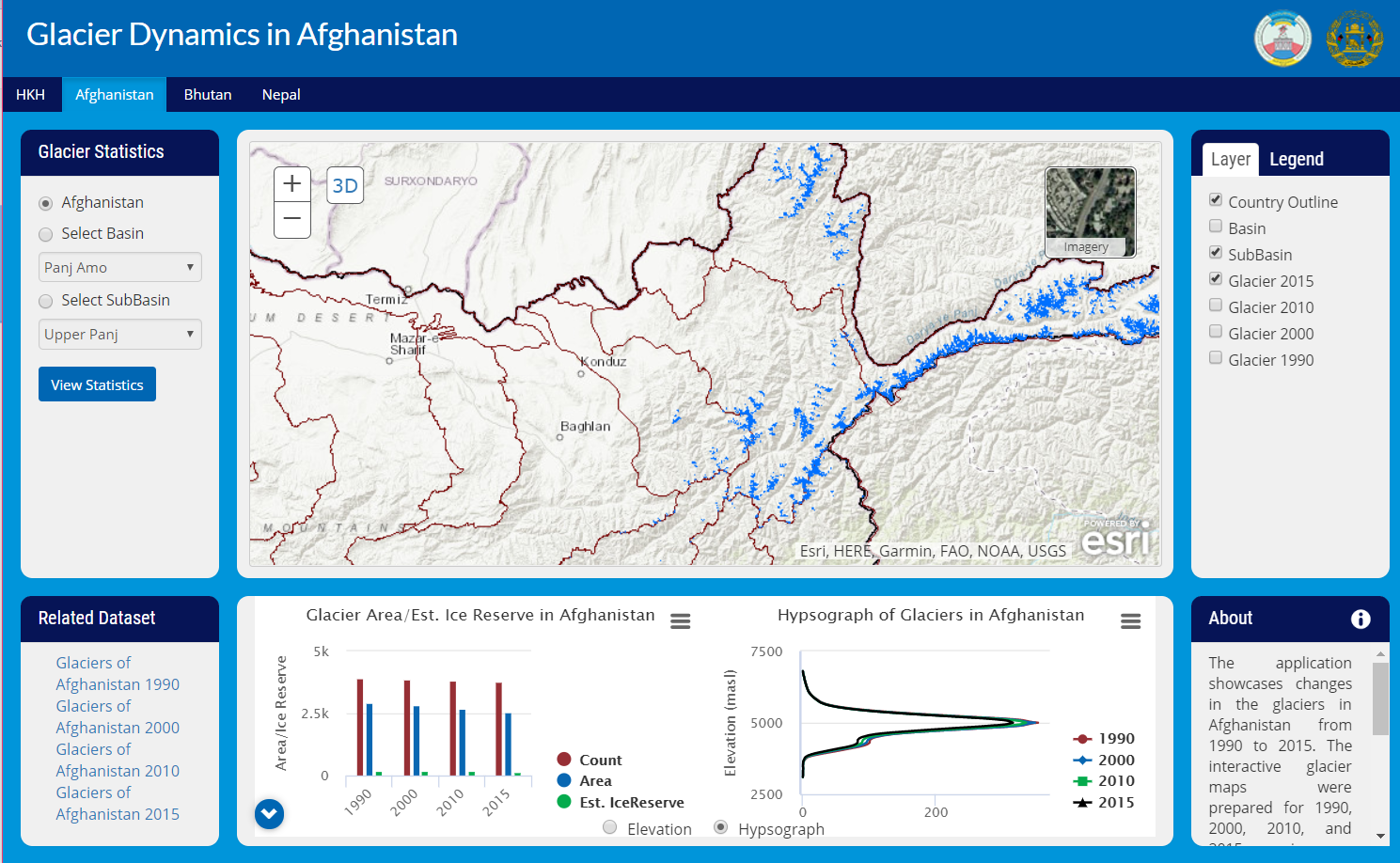 ICIMOD has also developed a glacier dynamics application for Afghanistan that provides an interactive visualisation of the database online.